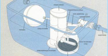 Comment réparer une fuite dans le réservoir de la toilette