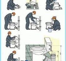Comment réparer une toilette qui coule sans cesse